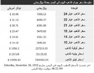 اسعار الذهب السبت 28 نوفمبر 2015