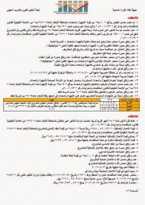 تقرير تقييم ورصد أولي لأداء وزارة التعليم الفني والتدريب المهني (15)
