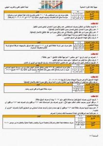 تقرير تقييم ورصد أولي لأداء وزارة التعليم الفني والتدريب المهني (17)
