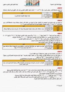 تقرير تقييم ورصد أولي لأداء وزارة التعليم الفني والتدريب المهني (19)