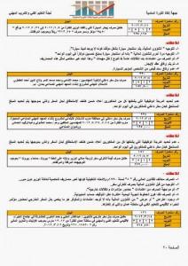 تقرير تقييم ورصد أولي لأداء وزارة التعليم الفني والتدريب المهني (20)