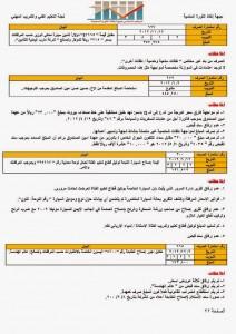 تقرير تقييم ورصد أولي لأداء وزارة التعليم الفني والتدريب المهني (22)