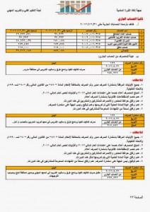 تقرير تقييم ورصد أولي لأداء وزارة التعليم الفني والتدريب المهني (23)