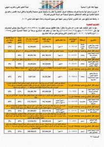تقرير تقييم ورصد أولي لأداء وزارة التعليم الفني والتدريب المهني (25)