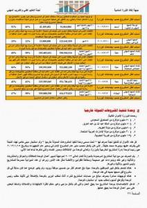تقرير تقييم ورصد أولي لأداء وزارة التعليم الفني والتدريب المهني (26)