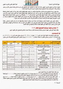 تقرير تقييم ورصد أولي لأداء وزارة التعليم الفني والتدريب المهني (50)