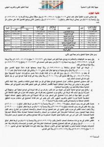 تقرير تقييم ورصد أولي لأداء وزارة التعليم الفني والتدريب المهني (52)