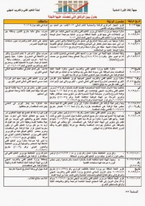 تقرير تقييم ورصد أولي لأداء وزارة التعليم الفني والتدريب المهني (55)