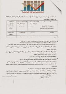 """""""وثائق"""" فساد مهول في تنفيذ ميزانية الوحدة التنفيذية لمشاريع التعليم الفني والتدريب المهني الممولة خارجياً  (14)"""