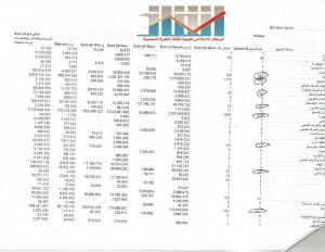 تقرير الادارة العامة للايرادا بالجمارك ص2
