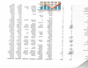 تقرير الادارة العامة للايرادا بالجمارك ص3