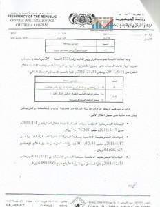 تقرير الجهاز المركزي للرقابة فرع الحديدة ص4